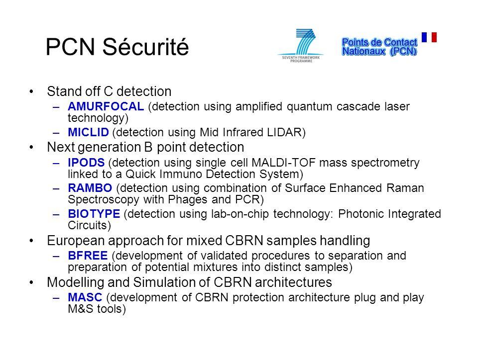PCN Sécurité Stand off C detection Next generation B point detection