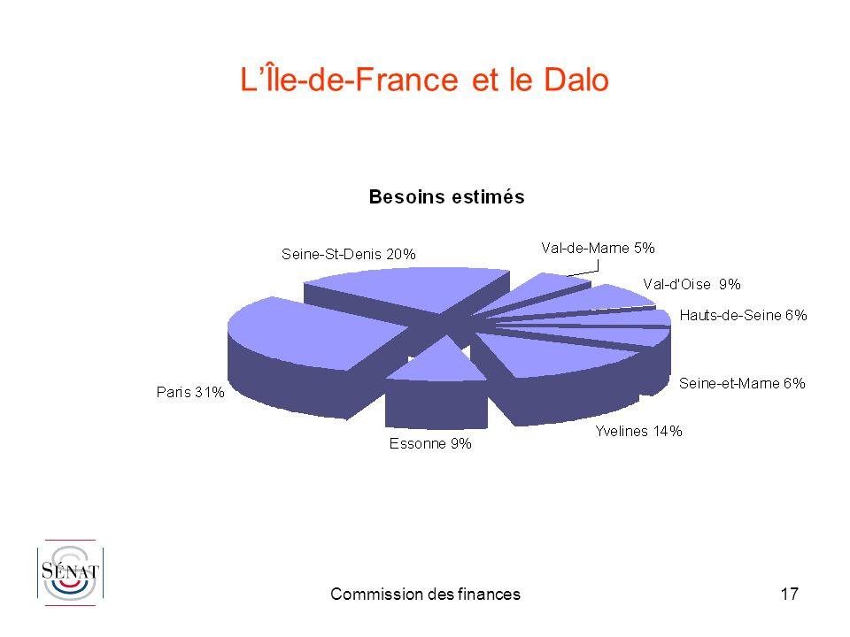 L'Île-de-France et le Dalo