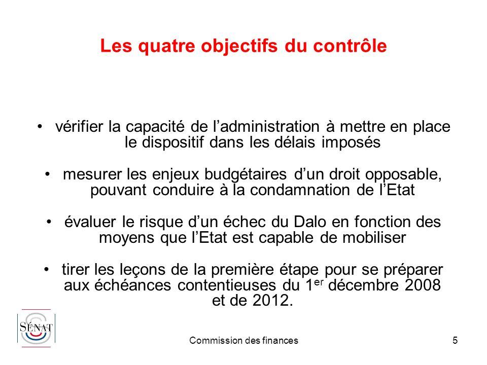 Les quatre objectifs du contrôle