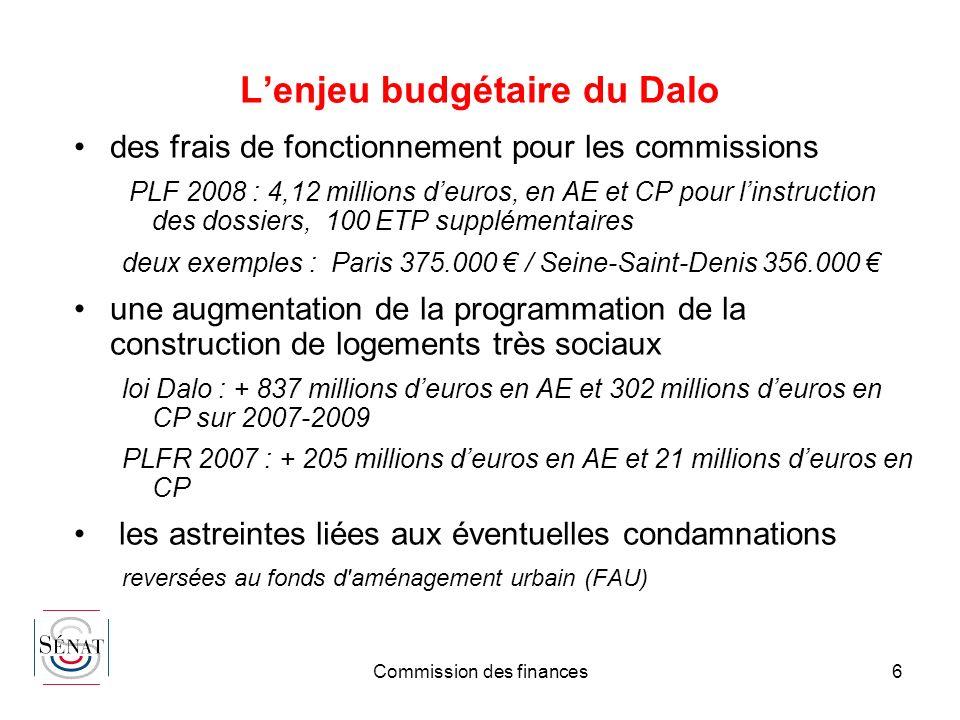 L'enjeu budgétaire du Dalo