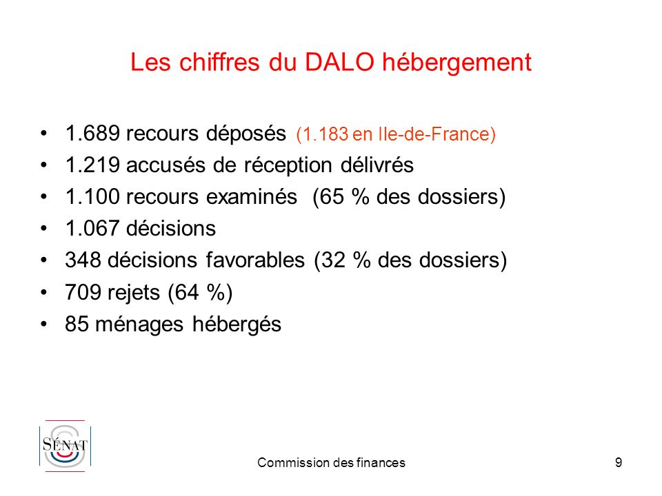 Les chiffres du DALO hébergement