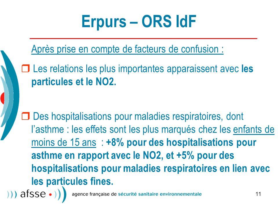 Erpurs – ORS IdF Après prise en compte de facteurs de confusion :