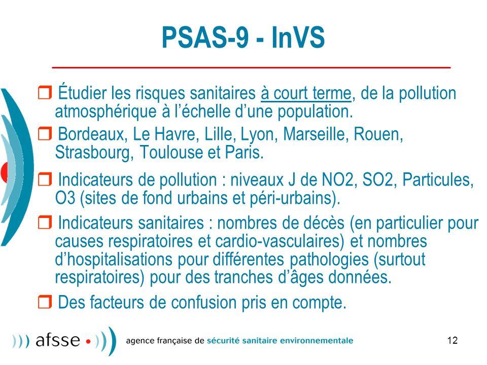 PSAS-9 - InVS  Étudier les risques sanitaires à court terme, de la pollution atmosphérique à l'échelle d'une population.
