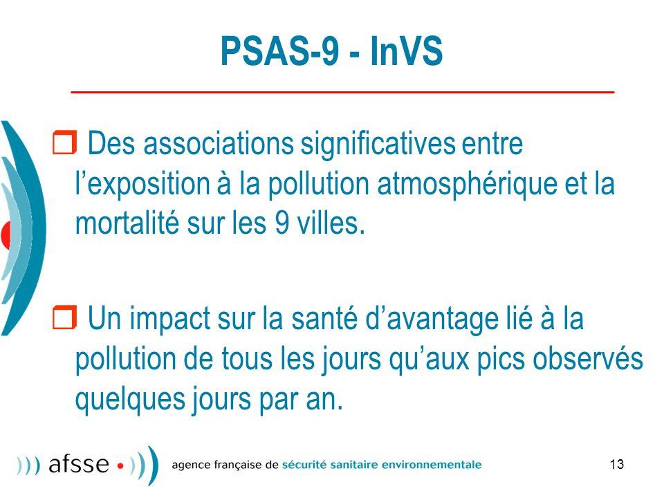 PSAS-9 - InVS  Des associations significatives entre l'exposition à la pollution atmosphérique et la mortalité sur les 9 villes.