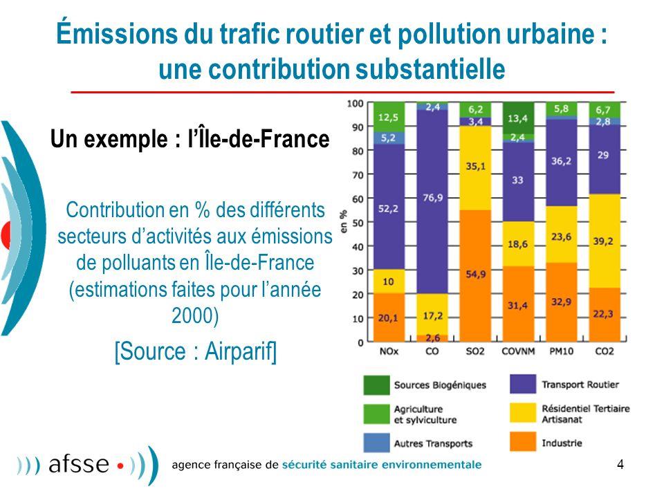 Émissions du trafic routier et pollution urbaine : une contribution substantielle