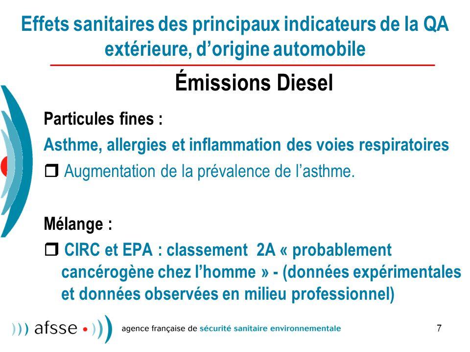 Effets sanitaires des principaux indicateurs de la QA extérieure, d'origine automobile