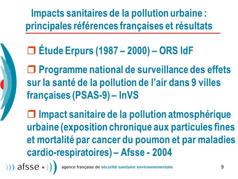 Impacts sanitaires de la pollution urbaine : principales références françaises et résultats