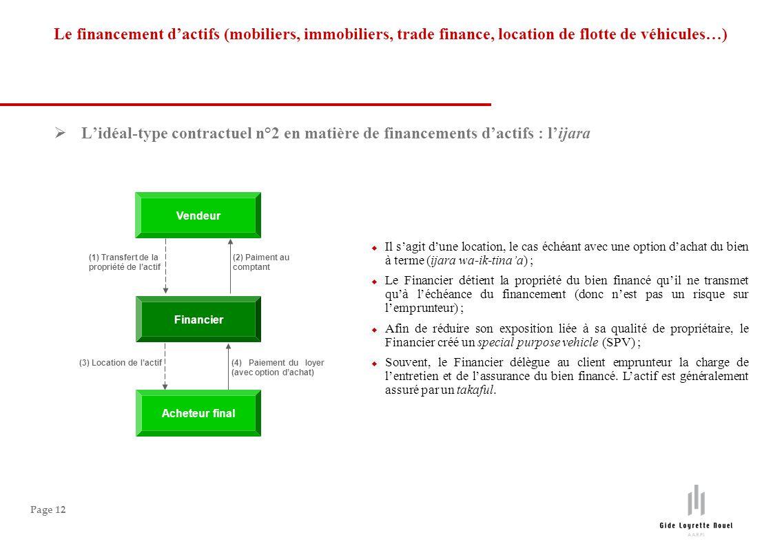 Le financement d'actifs (mobiliers, immobiliers, trade finance, location de flotte de véhicules…)