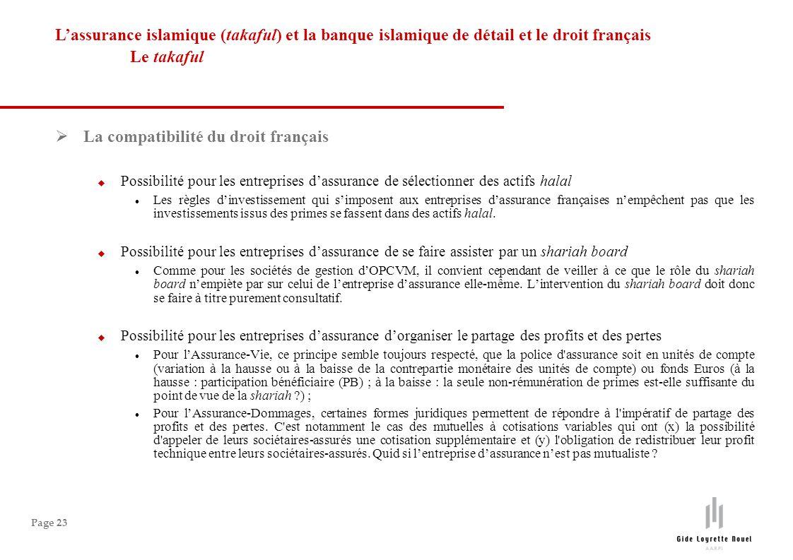 La compatibilité du droit français