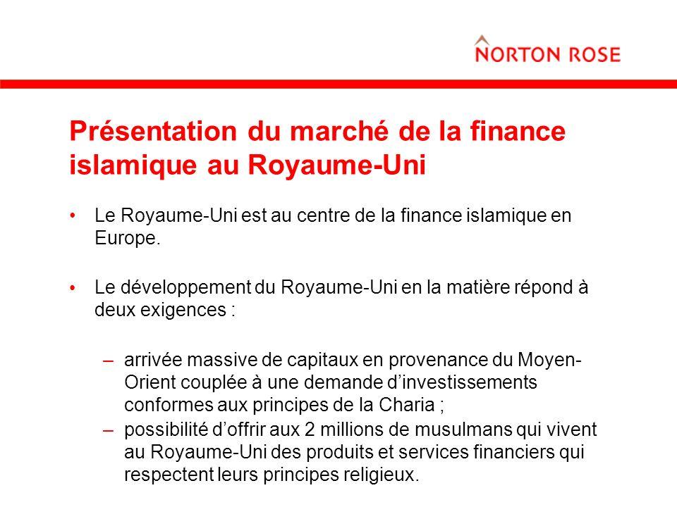 Présentation du marché de la finance islamique au Royaume-Uni