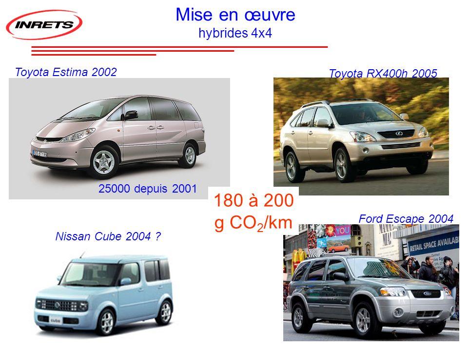 Mise en œuvre 180 à 200 g CO2/km hybrides 4x4 Toyota Estima 2002