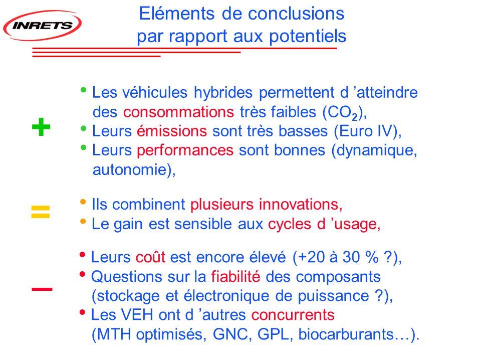 + = _ Eléments de conclusions par rapport aux potentiels