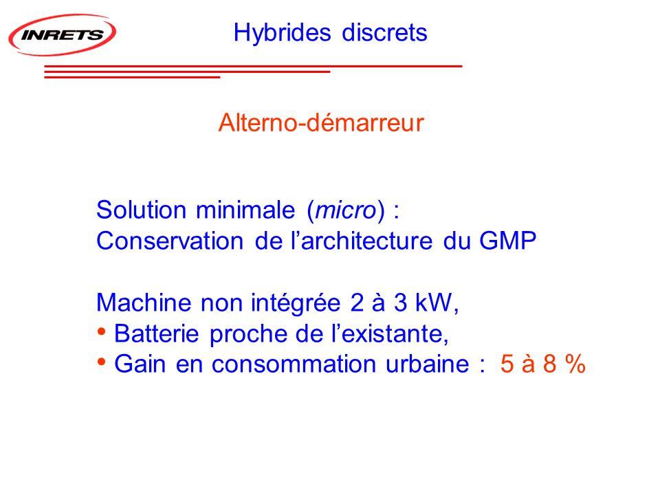 Hybrides discretsAlterno-démarreur. Solution minimale (micro) : Conservation de l'architecture du GMP.