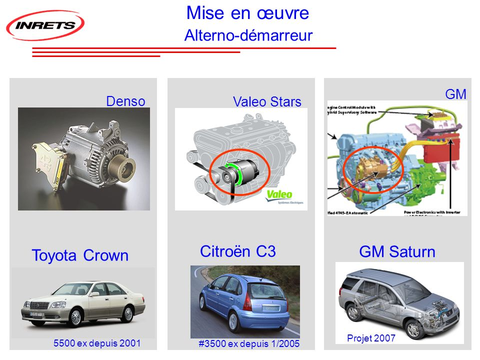 Mise en œuvre Alterno-démarreur Citroën C3 GM Saturn Toyota Crown GM
