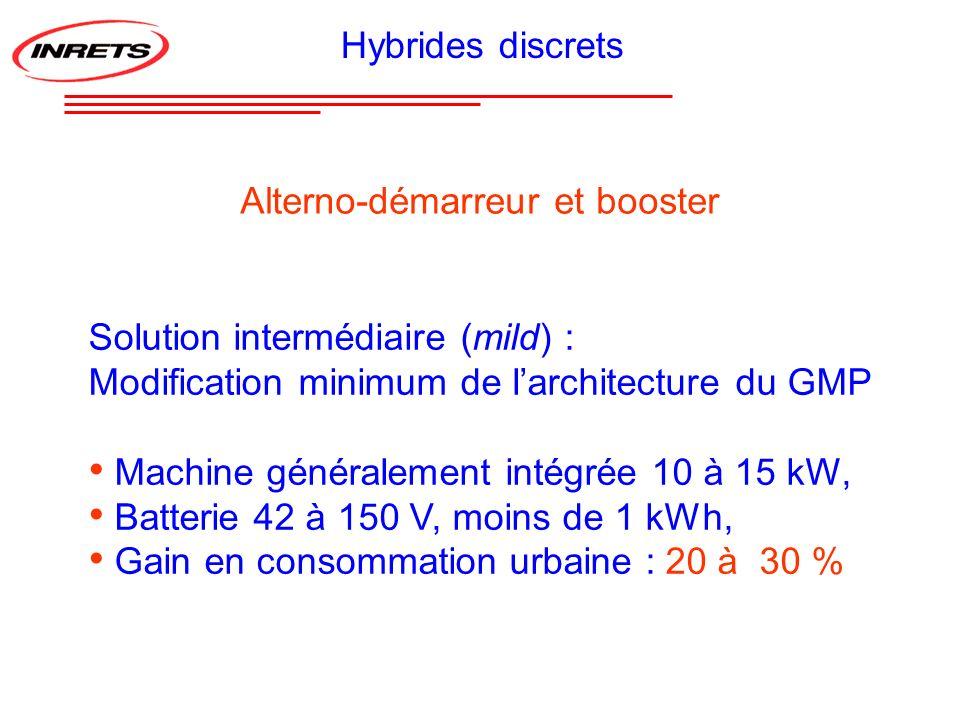 Hybrides discretsAlterno-démarreur et booster. Solution intermédiaire (mild) : Modification minimum de l'architecture du GMP.