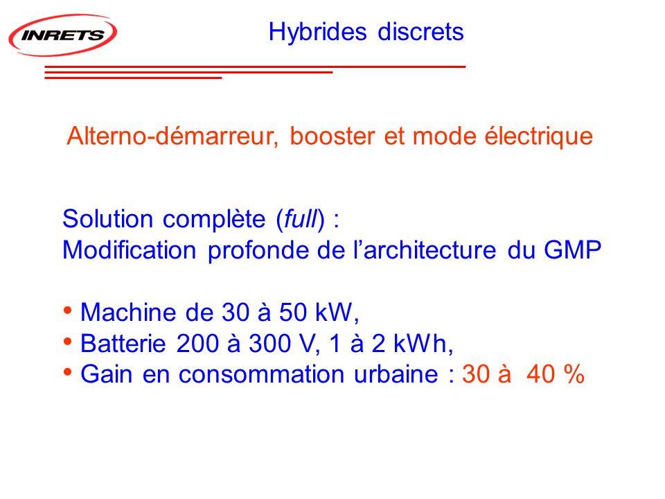 Hybrides discretsAlterno-démarreur, booster et mode électrique. Solution complète (full) : Modification profonde de l'architecture du GMP.