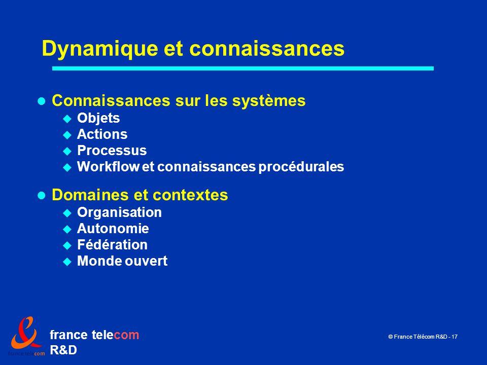 Dynamique et connaissances