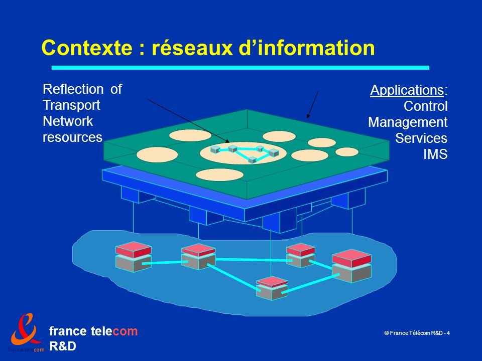 Contexte : réseaux d'information