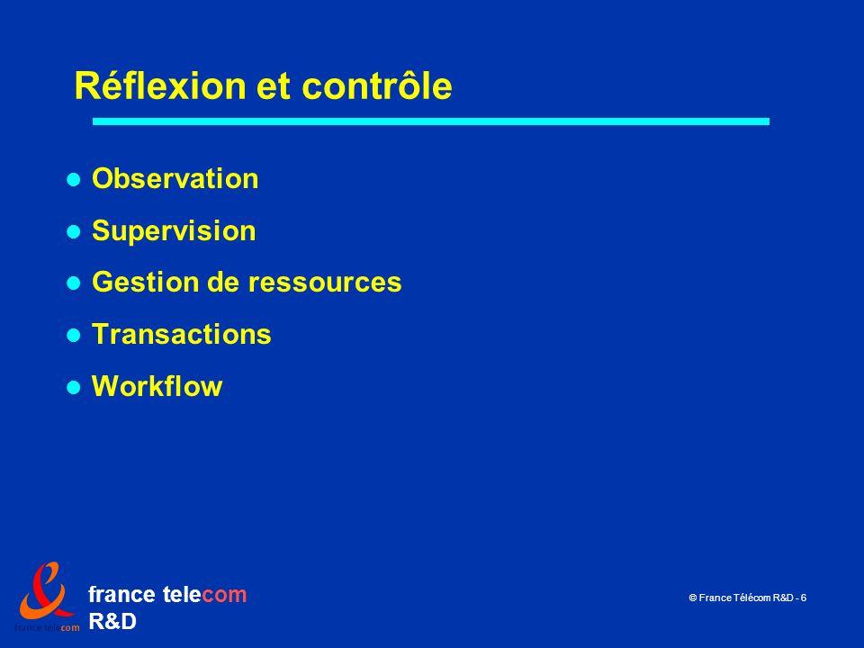Réflexion et contrôle Observation Supervision Gestion de ressources