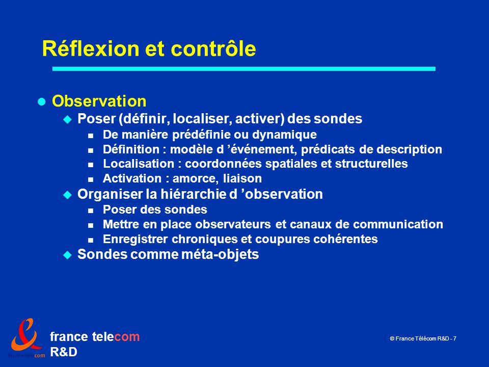 Réflexion et contrôle Observation