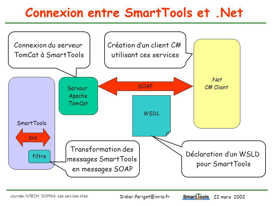 Connexion entre SmartTools et .Net