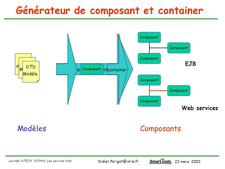 Générateur de composant et container