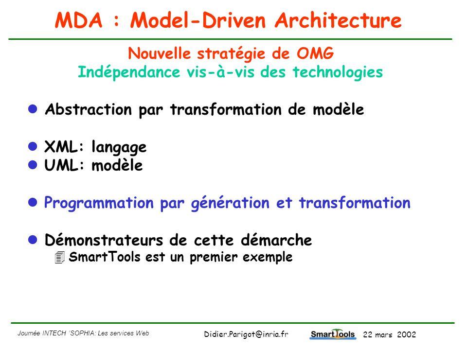 MDA : Model-Driven Architecture