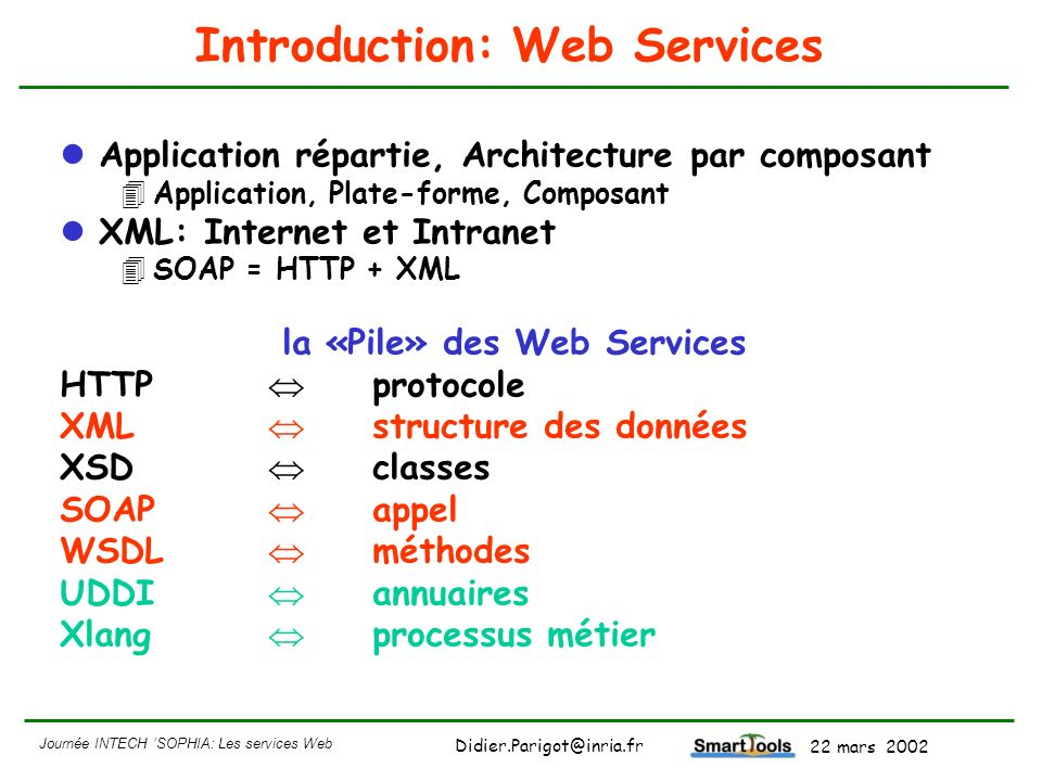Introduction: Web Services