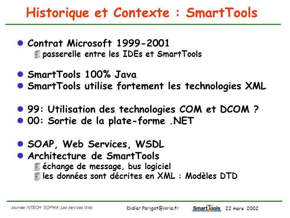 Historique et Contexte : SmartTools