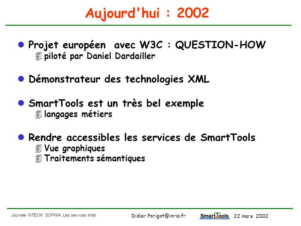 Aujourd hui : 2002 Projet européen avec W3C : QUESTION-HOW