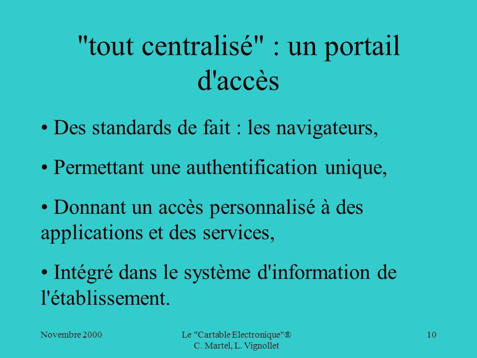 tout centralisé : un portail d accès