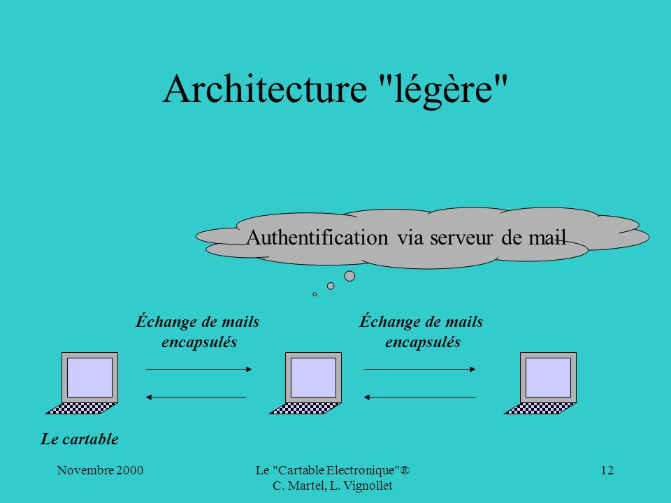 Architecture légère Authentification via serveur de mail
