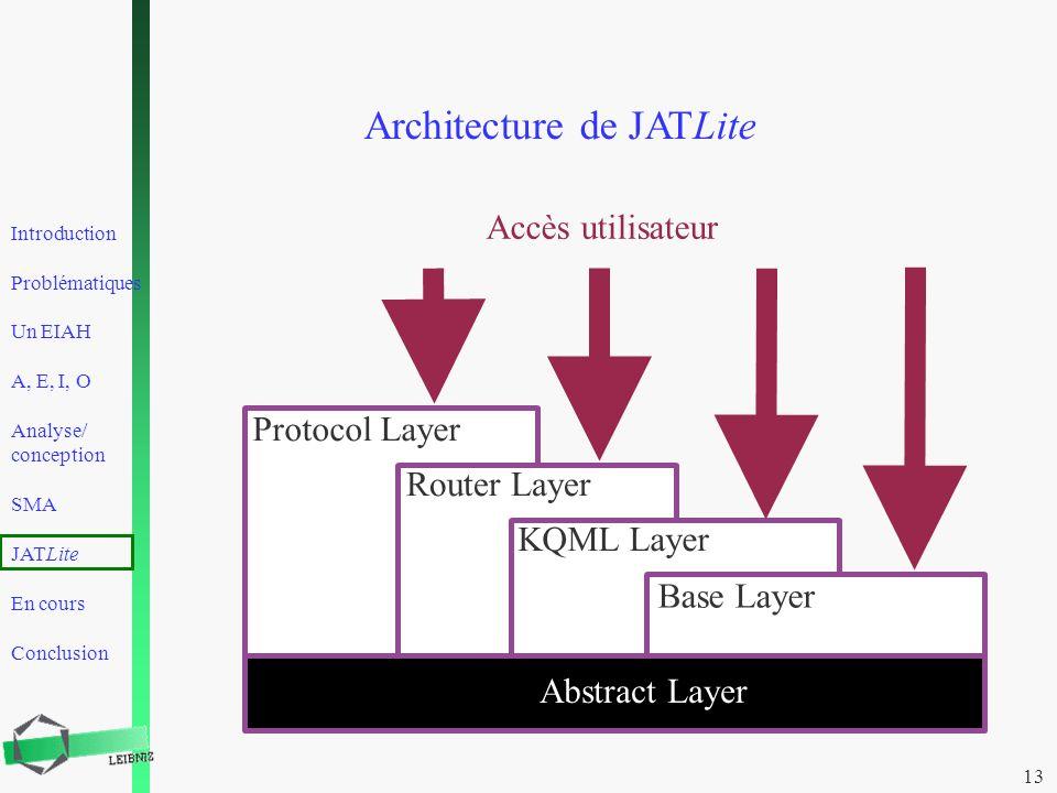 Architecture de JATLite