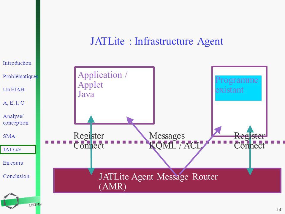 JATLite : Infrastructure Agent
