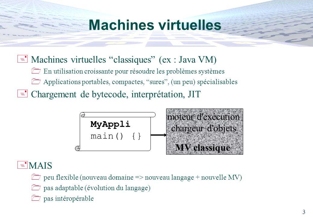 Machines virtuelles Machines virtuelles classiques (ex : Java VM)