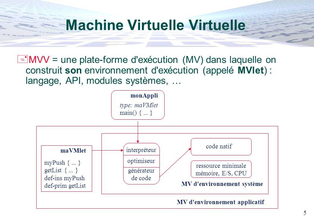 Machine Virtuelle Virtuelle
