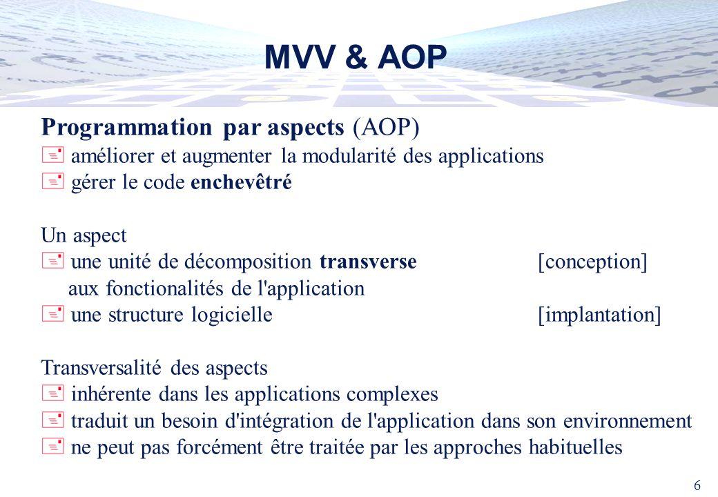MVV & AOP Programmation par aspects (AOP)