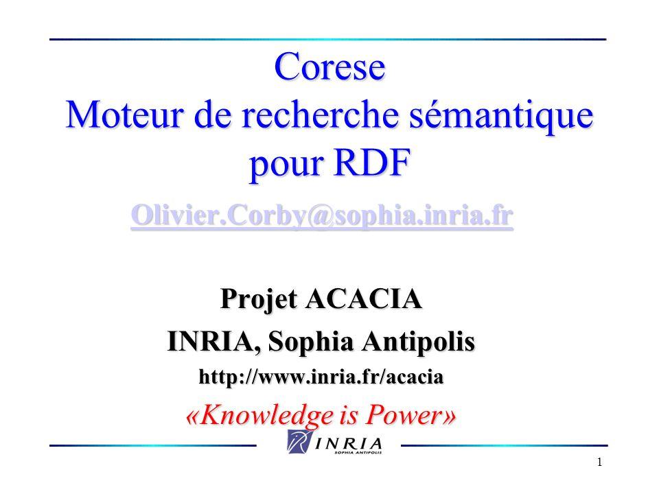 Corese Moteur de recherche sémantique pour RDF