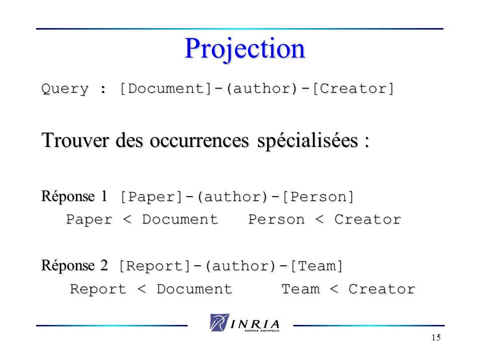 Projection Trouver des occurrences spécialisées :