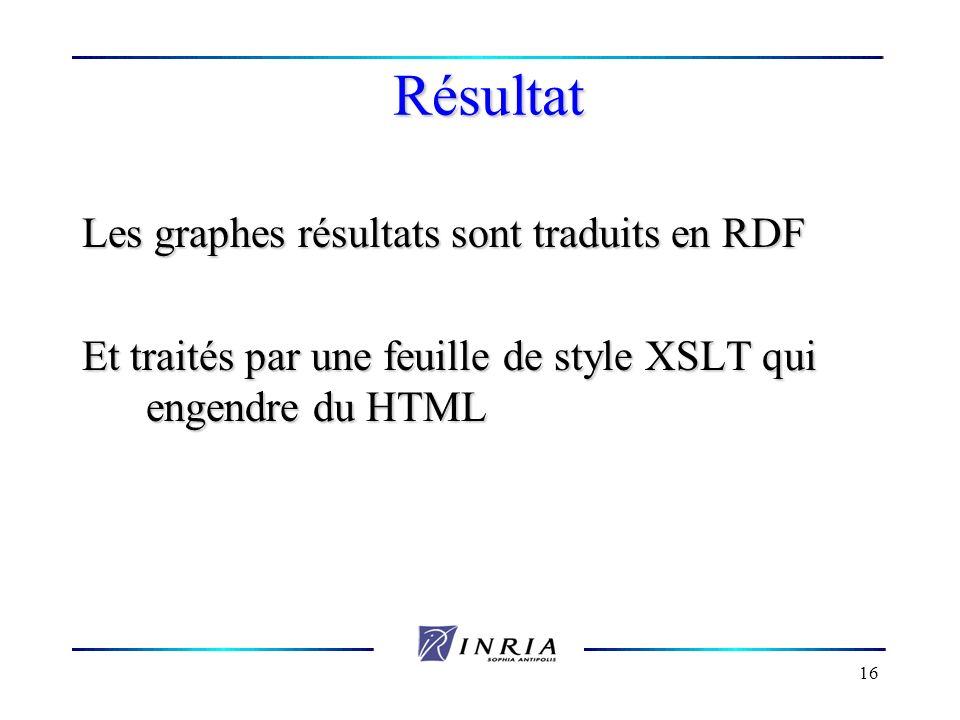 Résultat Les graphes résultats sont traduits en RDF