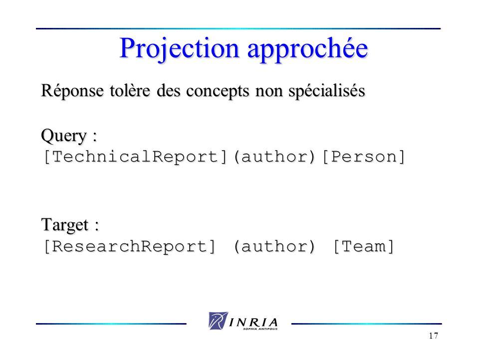 Projection approchée Réponse tolère des concepts non spécialisés