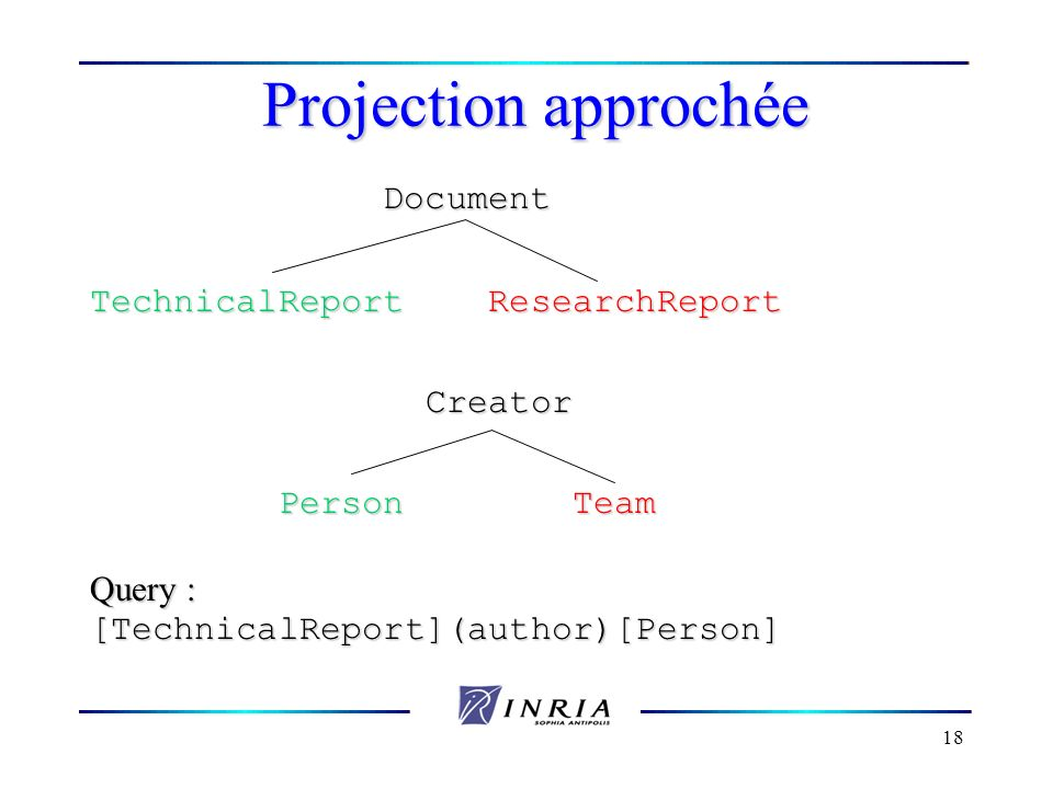 Projection approchée Document TechnicalReport ResearchReport Creator