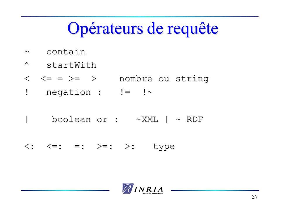 Opérateurs de requête ~ contain ^ startWith