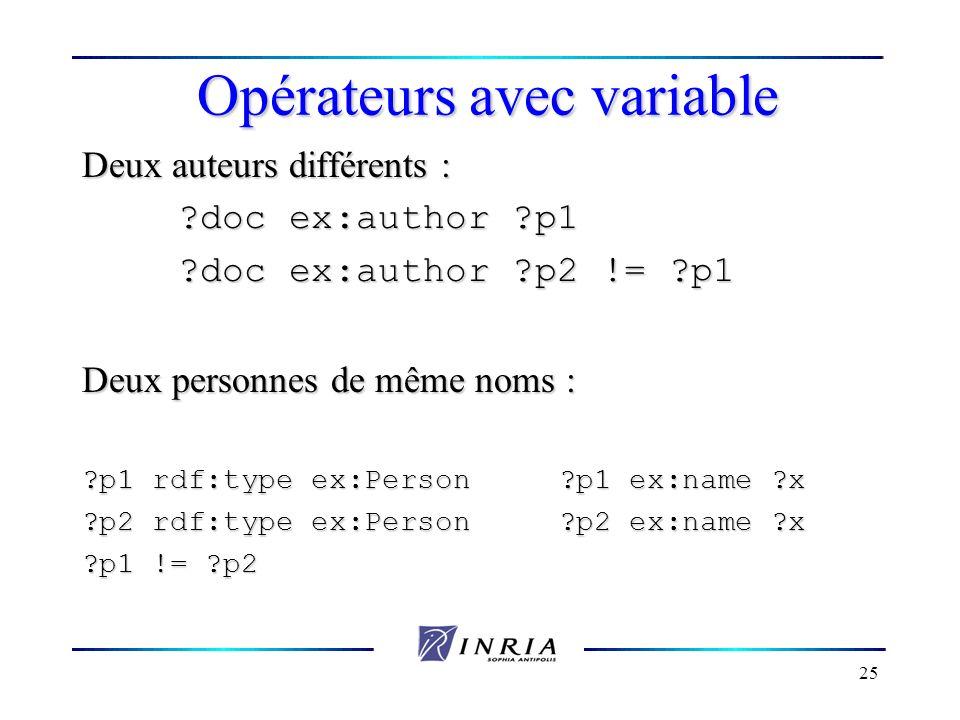Opérateurs avec variable