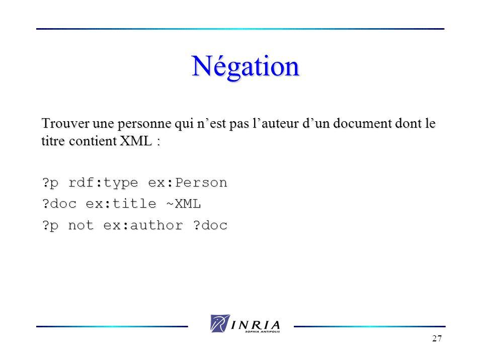 Négation Trouver une personne qui n'est pas l'auteur d'un document dont le titre contient XML : p rdf:type ex:Person.