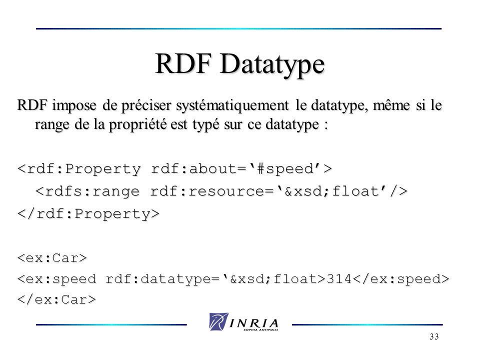 RDF Datatype RDF impose de préciser systématiquement le datatype, même si le range de la propriété est typé sur ce datatype :