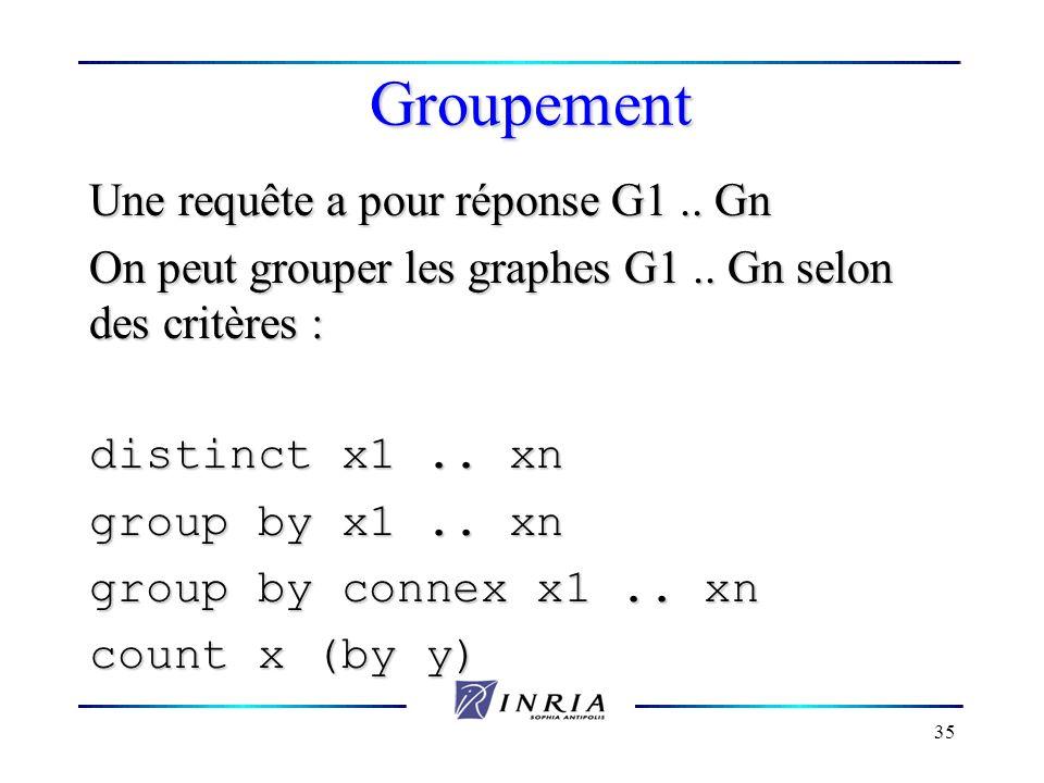 Groupement Une requête a pour réponse G1 .. Gn