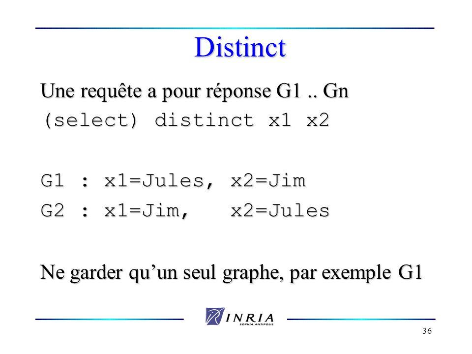 Distinct Une requête a pour réponse G1 .. Gn (select) distinct x1 x2