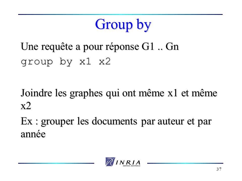 Group by Une requête a pour réponse G1 .. Gn group by x1 x2
