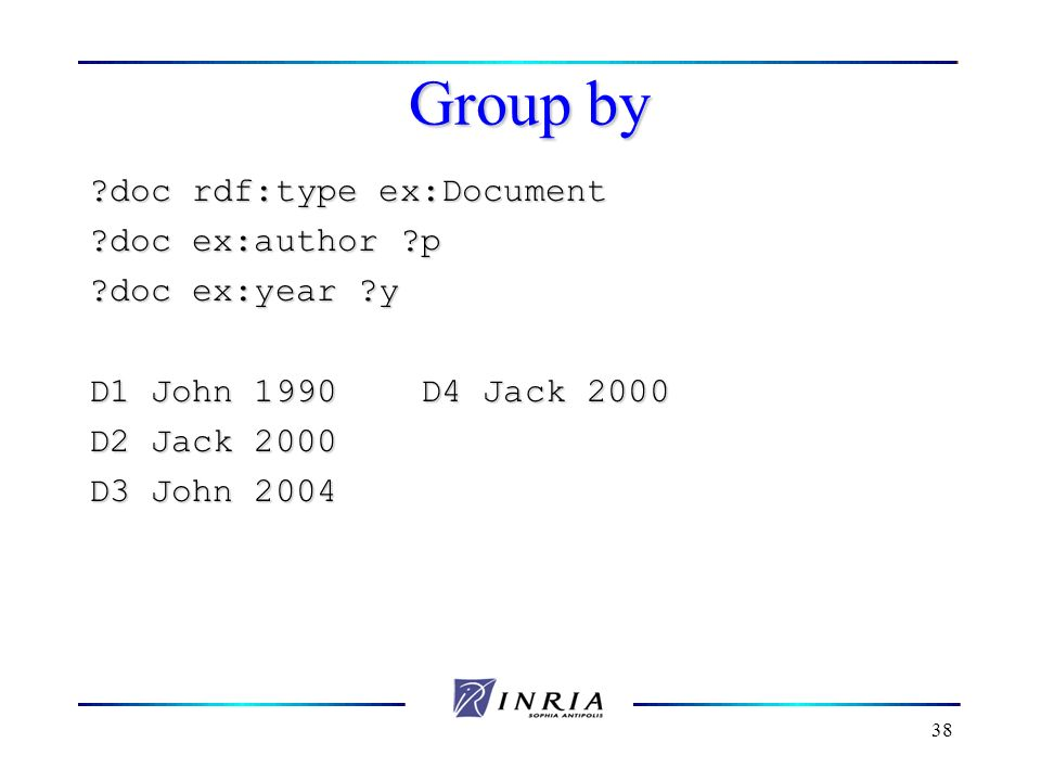 Group by doc rdf:type ex:Document doc ex:author p doc ex:year y